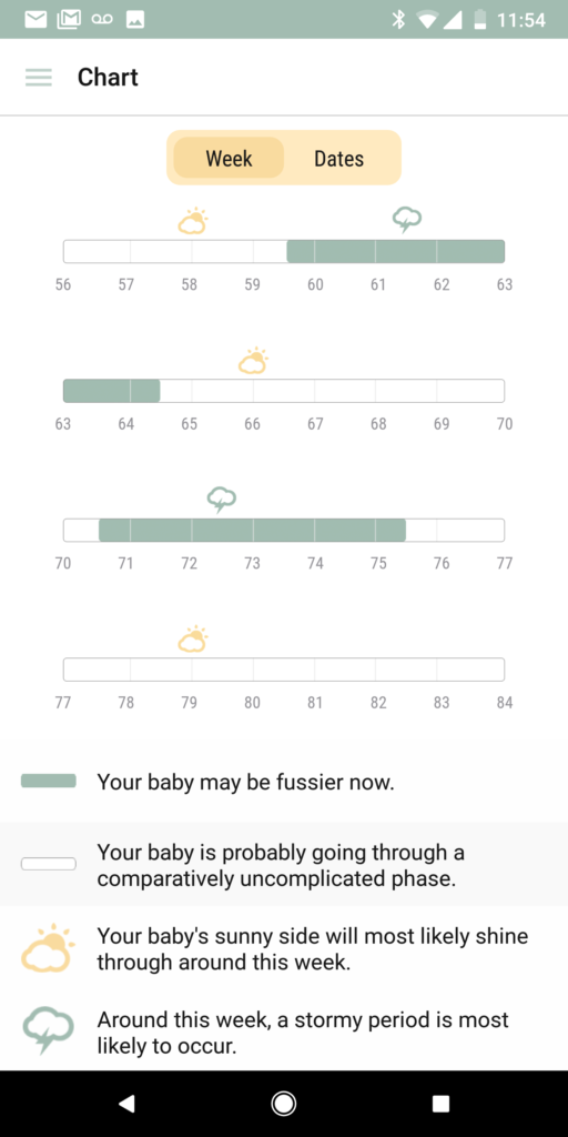 The Wonder Weeks App Leap Calendar